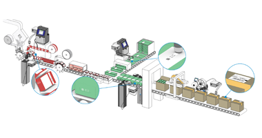 Packaging And Labeling Glossary Industrial Machines And